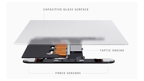 S� funkar force touch